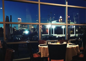Most Romantic Restaurants In Charlotte