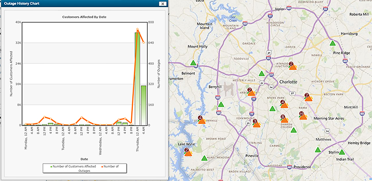 duke-energy-power-outages