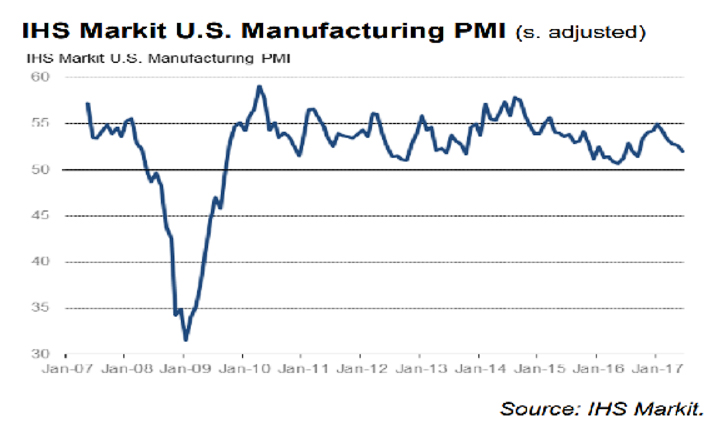 declining-manufacturing-in-charlotte-nc
