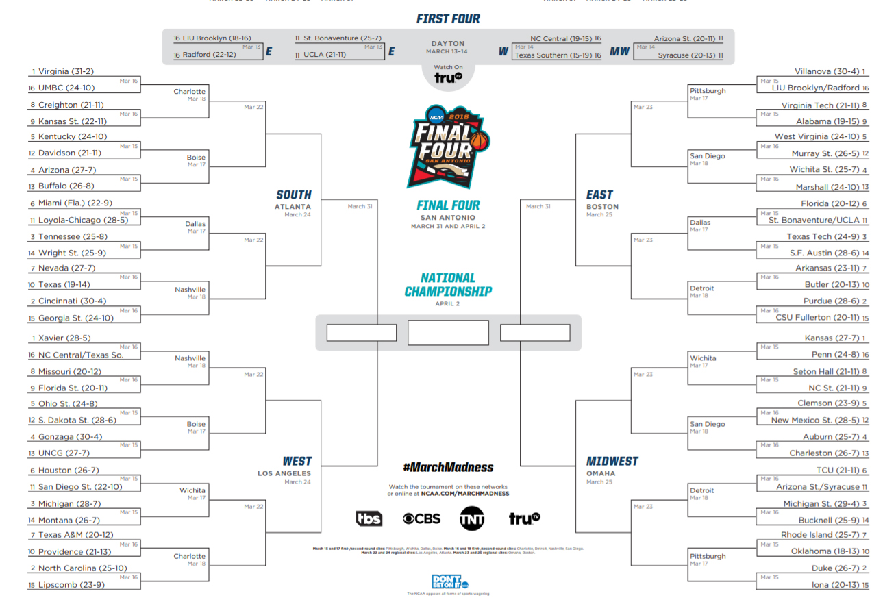 Ncaa March Madness Bracket 2018