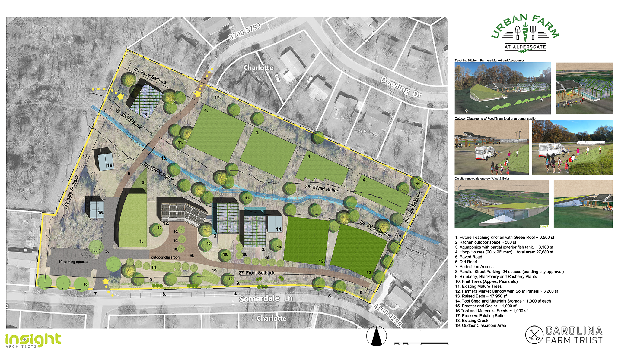 Massive New Urban Farm Planned For Charlotte 39 S East Side Charlotte Stories