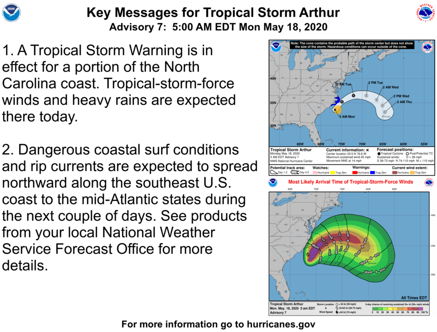 National Weather Service Issues Warning For NC Coast Ahead of Tropical Storm Arthur